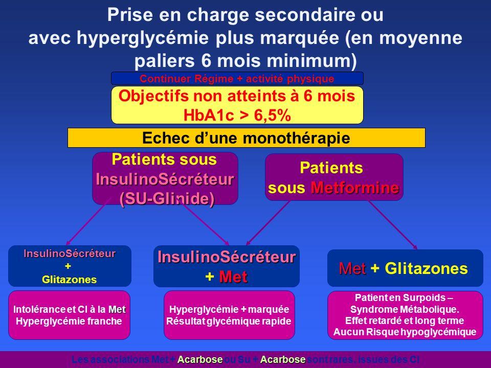 Prise en charge secondaire ou avec hyperglycémie plus marquée (en moyenne paliers 6 mois minimum)