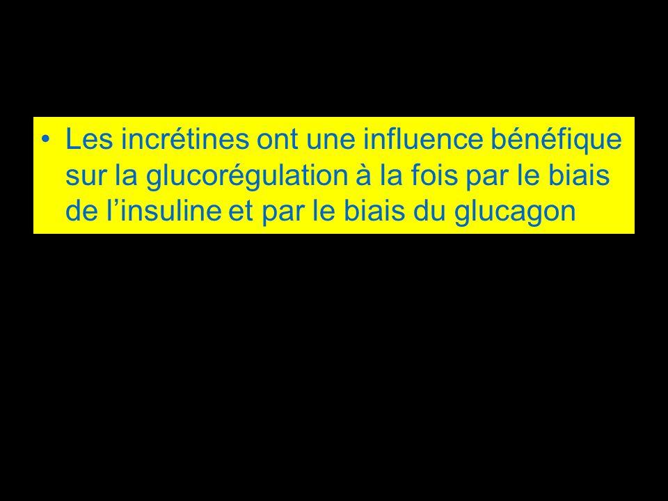 Les incrétines ont une influence bénéfique sur la glucorégulation à la fois par le biais de l'insuline et par le biais du glucagon