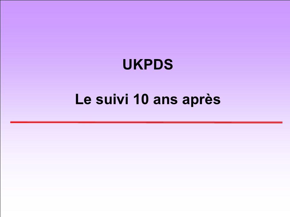 UKPDS Le suivi 10 ans après