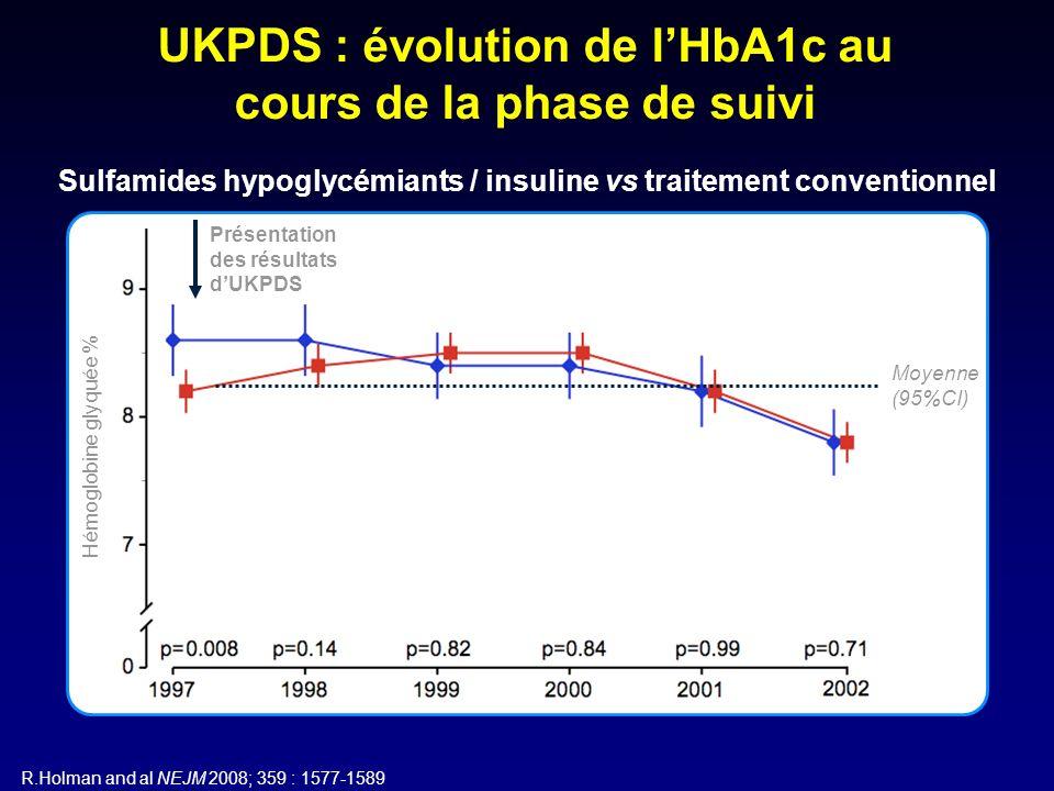 UKPDS : évolution de l'HbA1c au cours de la phase de suivi