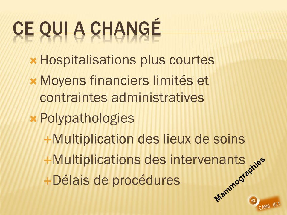 Ce qui a changé Hospitalisations plus courtes