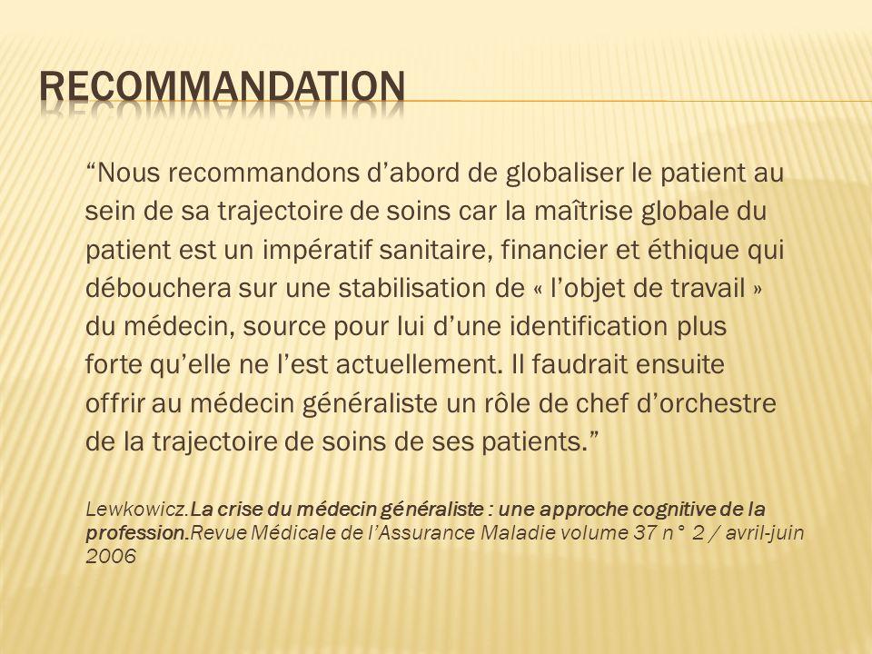 Recommandation Nous recommandons d'abord de globaliser le patient au