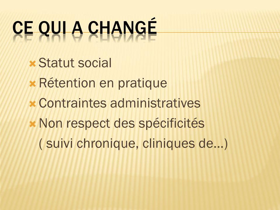 Ce qui a changé Statut social Rétention en pratique