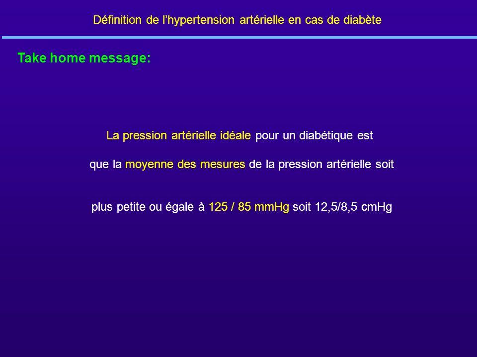 Définition de l'hypertension artérielle en cas de diabète