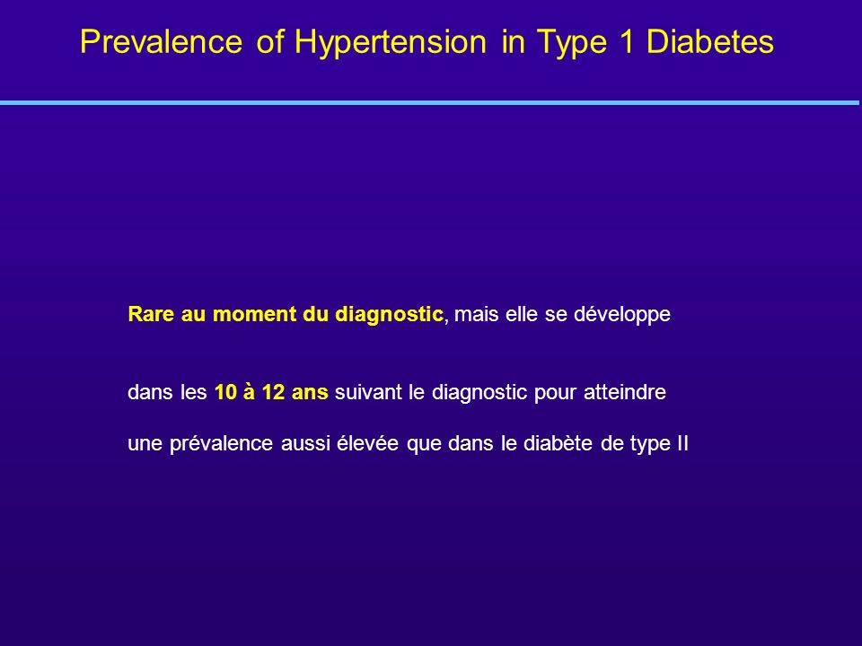 Prevalence of Hypertension in Type 1 Diabetes