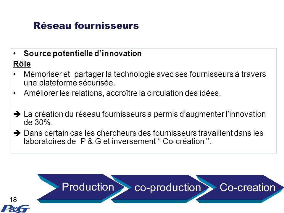 Production co-production Co-creation Réseau fournisseurs