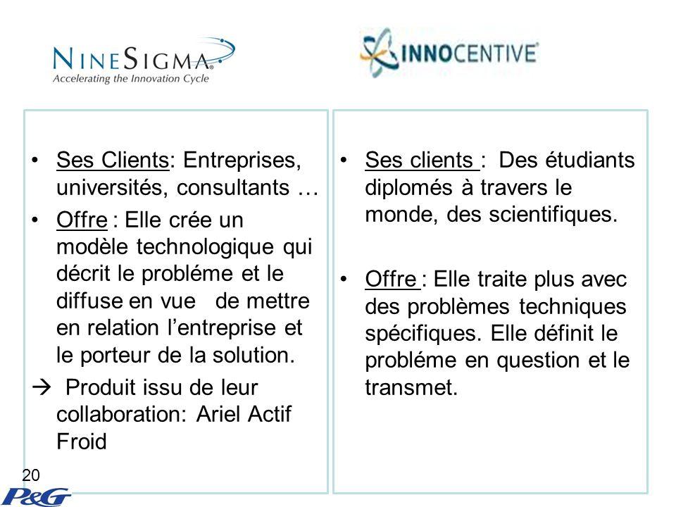 Ses Clients: Entreprises, universités, consultants …