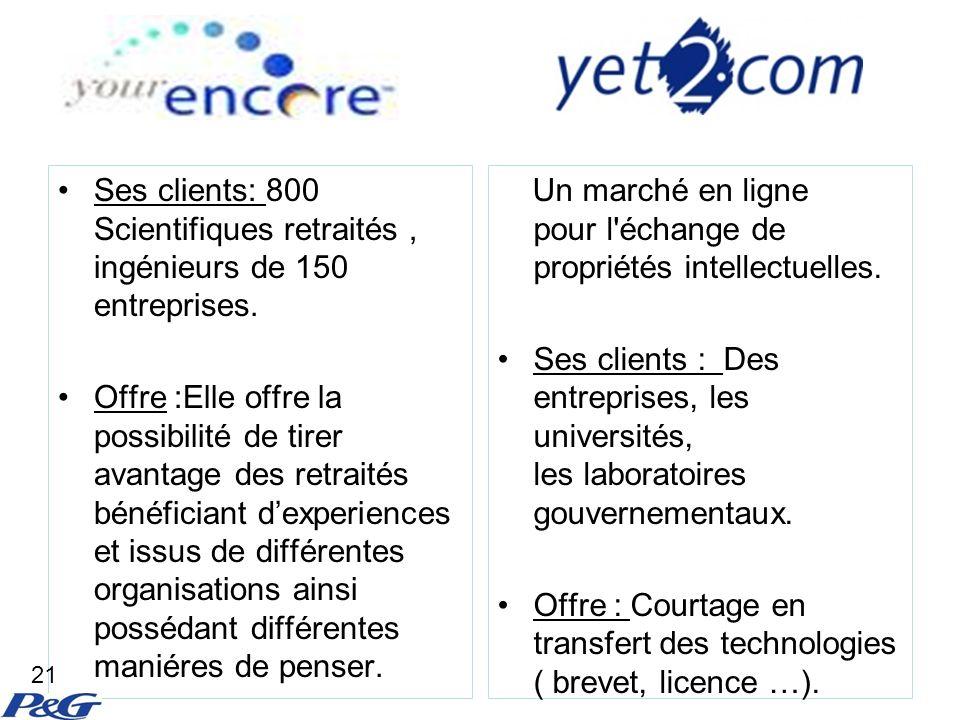 Un marché en ligne pour l échange de propriétés intellectuelles.