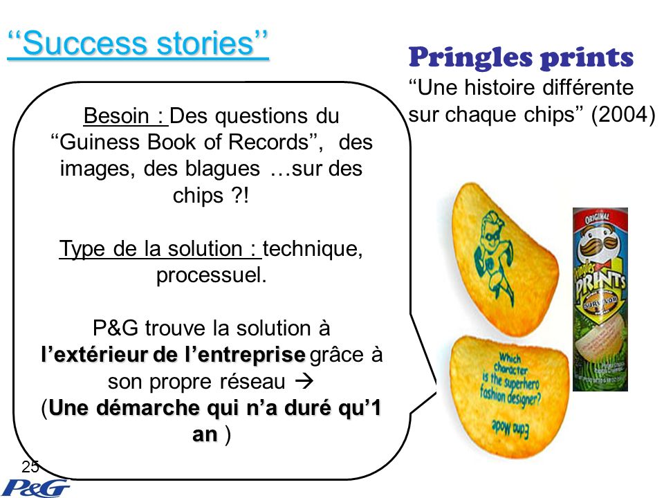 ''Success stories'' Pringles prints