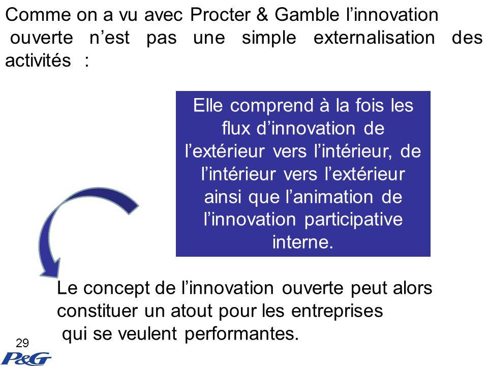 Comme on a vu avec Procter & Gamble l'innovation