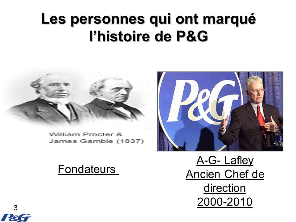Les personnes qui ont marqué l'histoire de P&G