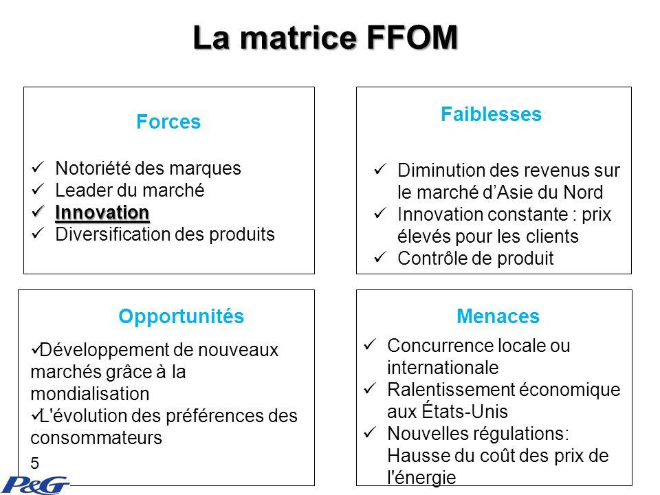 La matrice FFOM Forces Faiblesses Opportunités Menaces