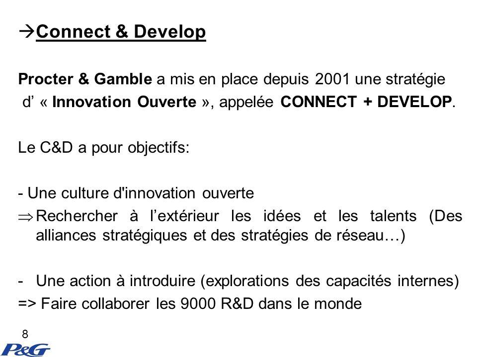 Connect & Develop Procter & Gamble a mis en place depuis 2001 une stratégie. d' « Innovation Ouverte », appelée CONNECT + DEVELOP.