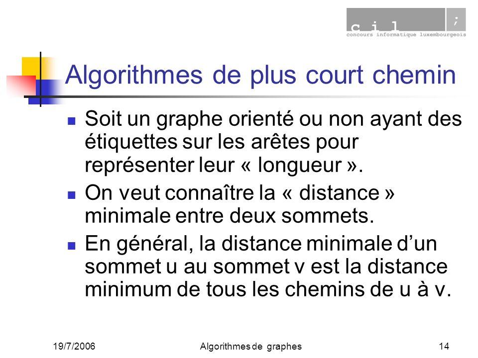 Algorithmes de plus court chemin