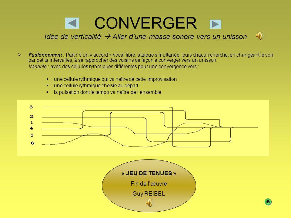 CONVERGER Idée de verticalité  Aller d'une masse sonore vers un unisson