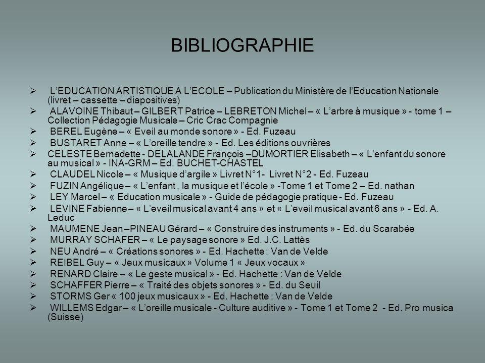 BIBLIOGRAPHIE L'EDUCATION ARTISTIQUE A L'ECOLE – Publication du Ministère de l'Education Nationale (livret – cassette – diapositives)