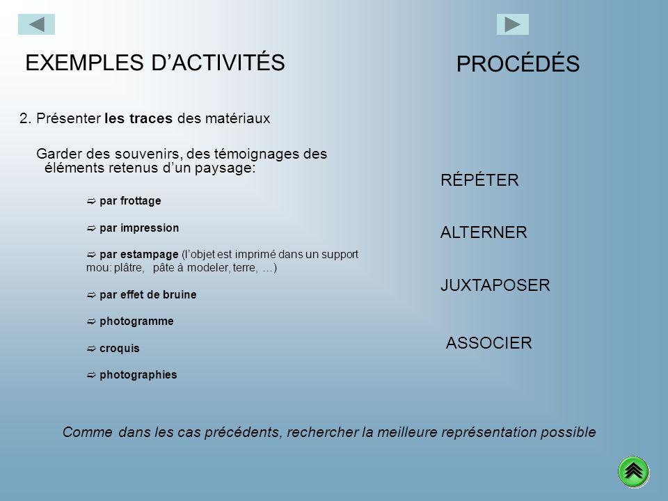EXEMPLES D'ACTIVITÉS PROCÉDÉS RÉPÉTER ALTERNER JUXTAPOSER ASSOCIER