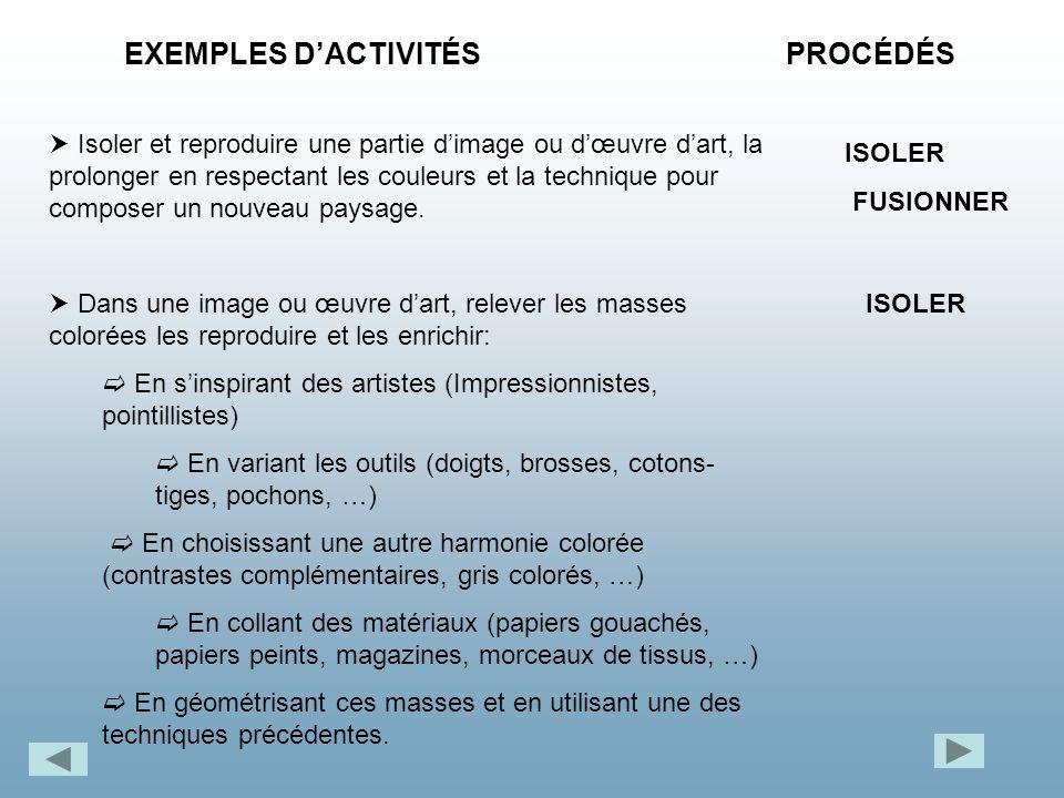 EXEMPLES D'ACTIVITÉS PROCÉDÉS