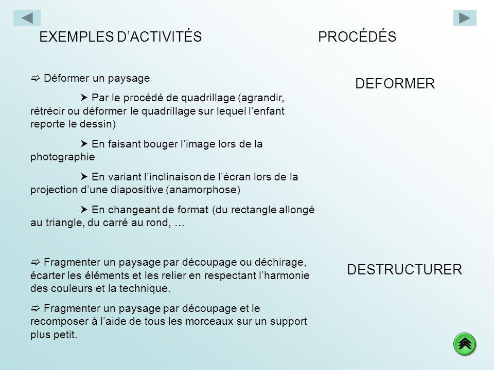 EXEMPLES D'ACTIVITÉS PROCÉDÉS DEFORMER DESTRUCTURER