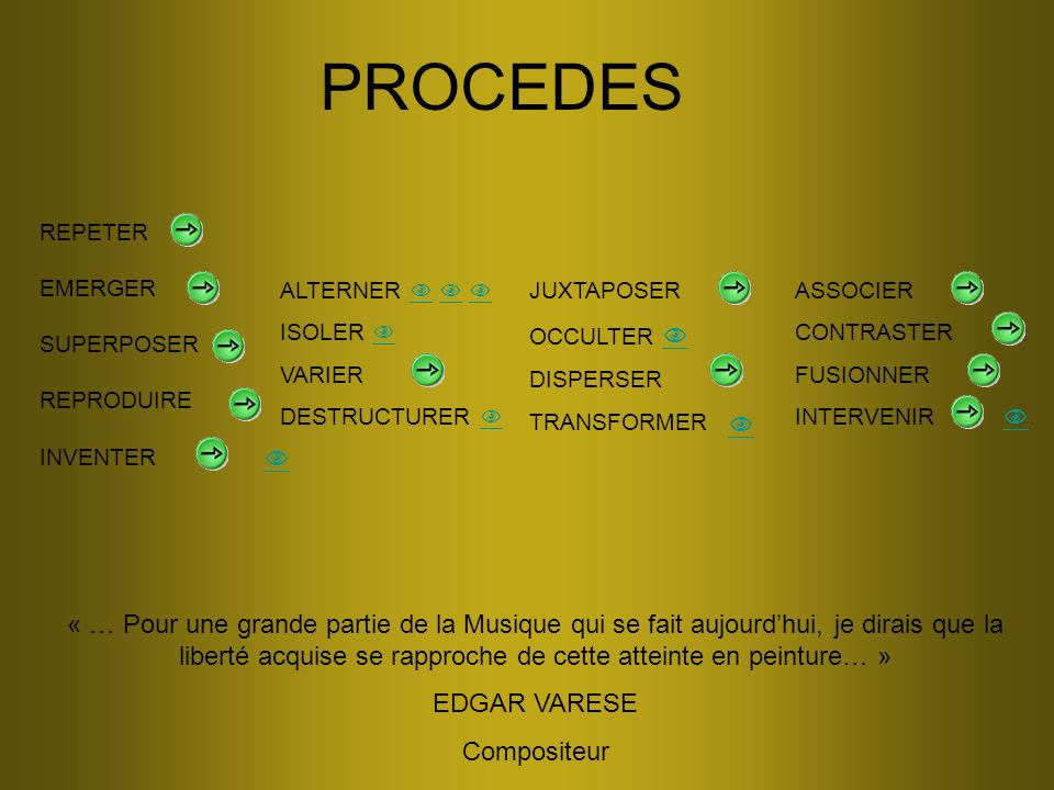 PROCEDES REPETER. EMERGER. SUPERPOSER. REPRODUIRE. INVENTER. ALTERNER    ISOLER  VARIER.