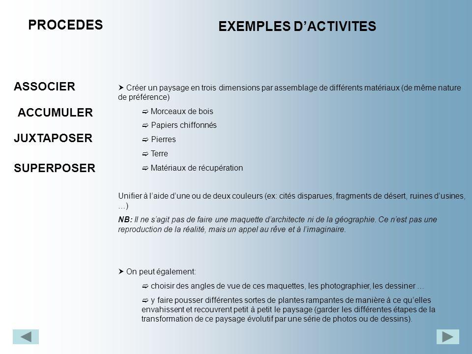 PROCEDES EXEMPLES D'ACTIVITES ASSOCIER ACCUMULER JUXTAPOSER SUPERPOSER