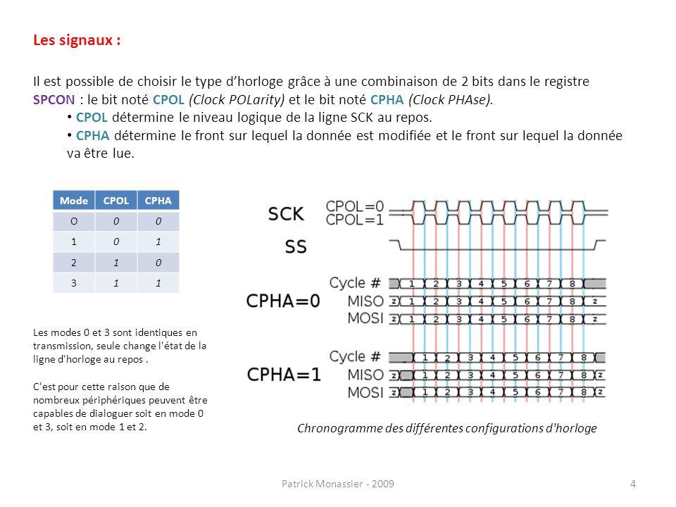 Les signaux : Il est possible de choisir le type d'horloge grâce à une combinaison de 2 bits dans le registre.