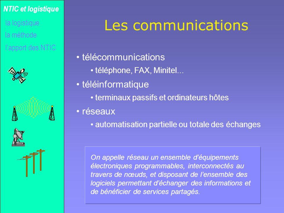 Les communications télécommunications téléinformatique réseaux
