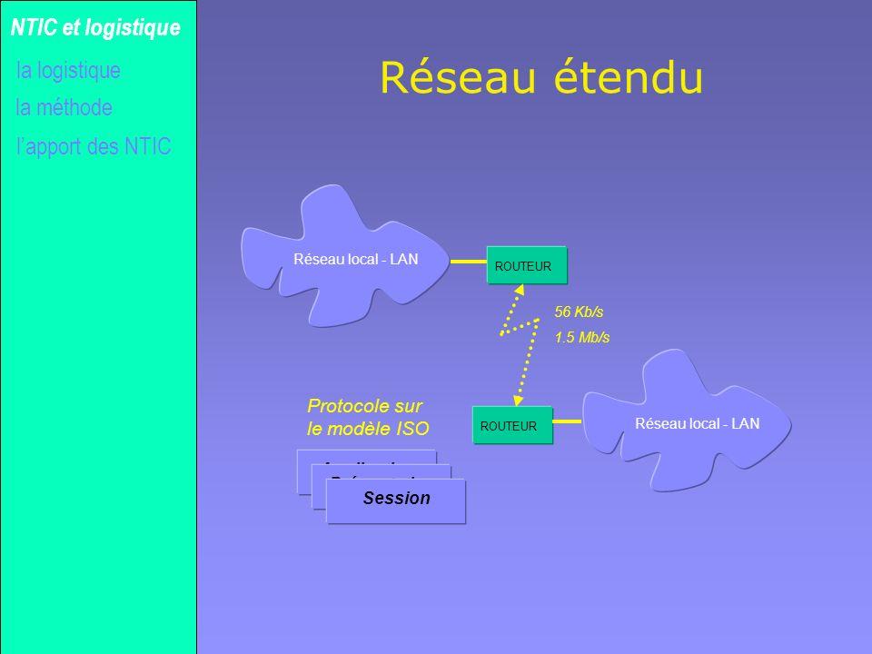 Réseau étendu NTIC et logistique la logistique la méthode