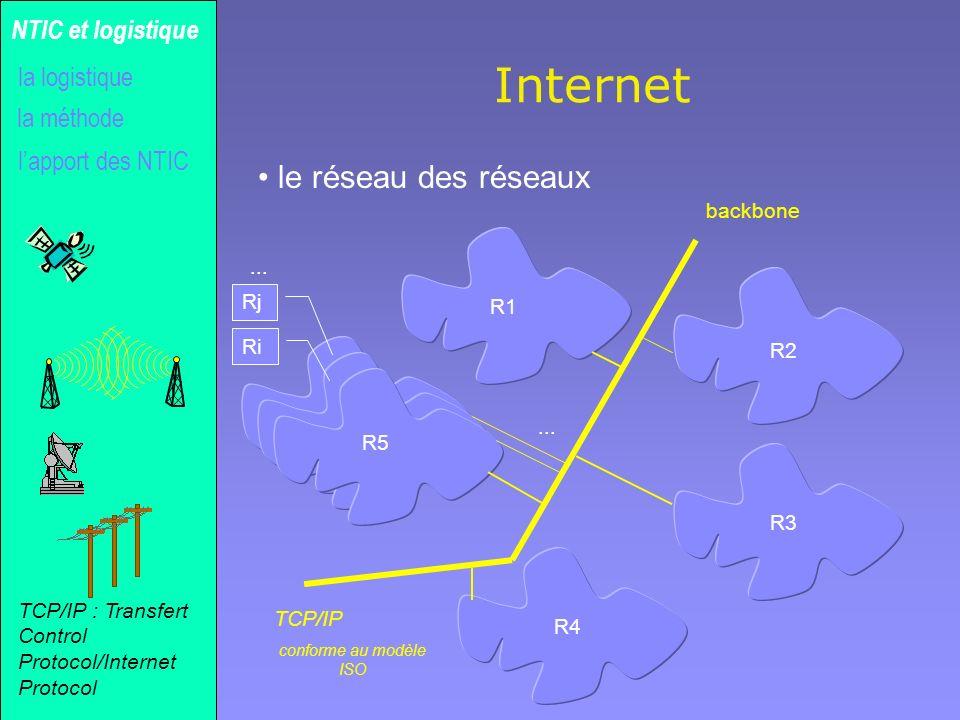 Internet le réseau des réseaux NTIC et logistique la logistique
