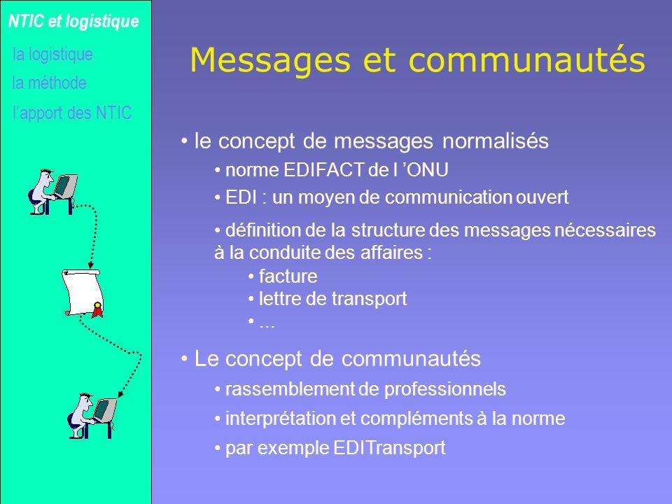 Messages et communautés