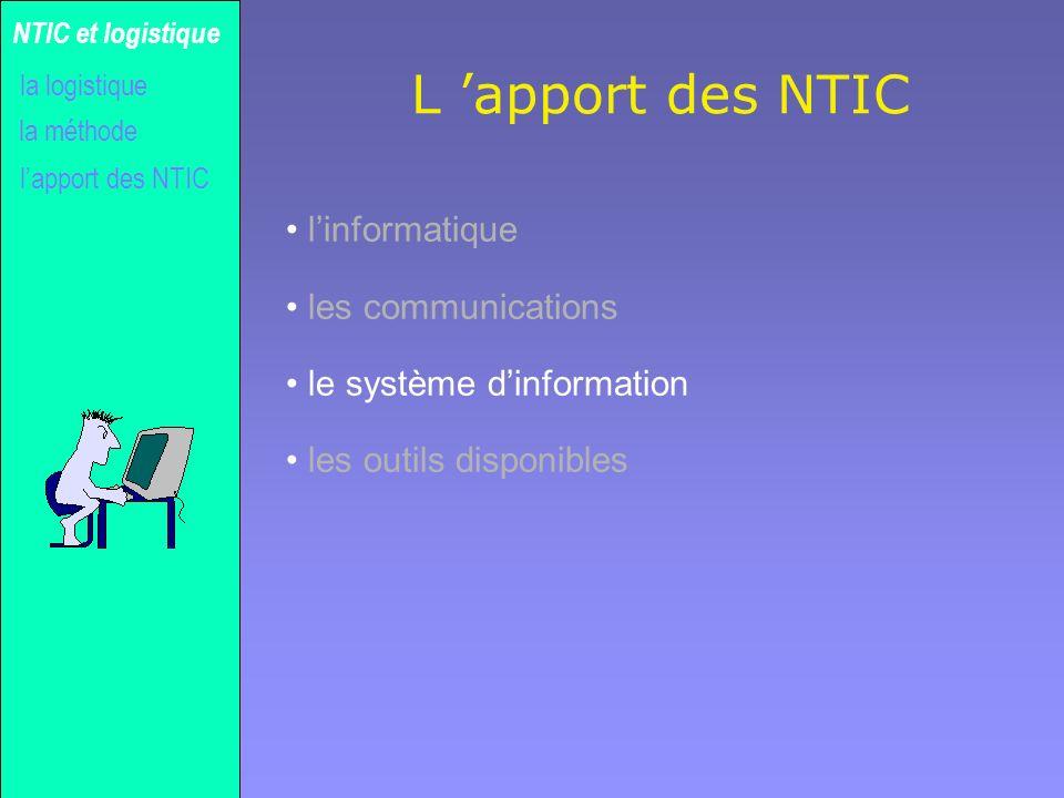 L 'apport des NTIC l'informatique les communications
