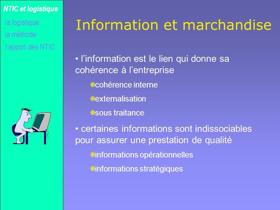 Information et marchandise