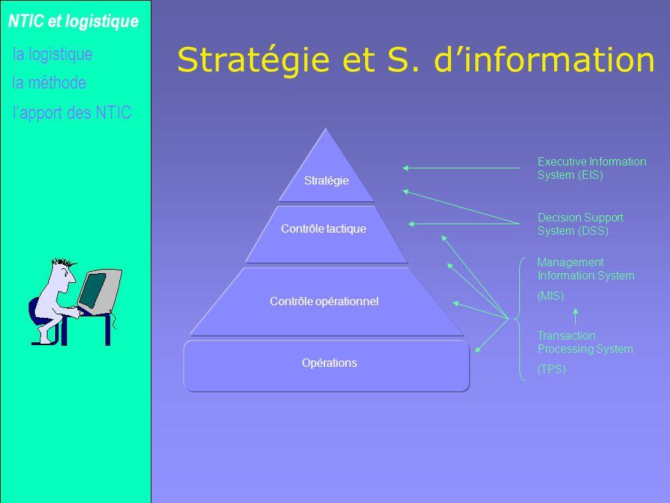 Stratégie et S. d'information