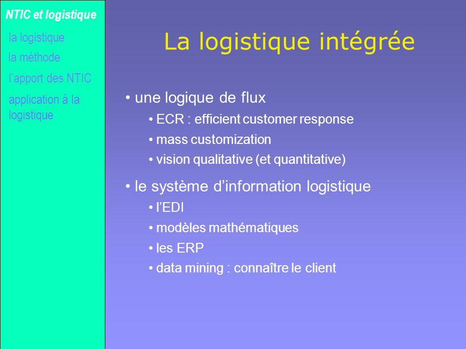 La logistique intégrée