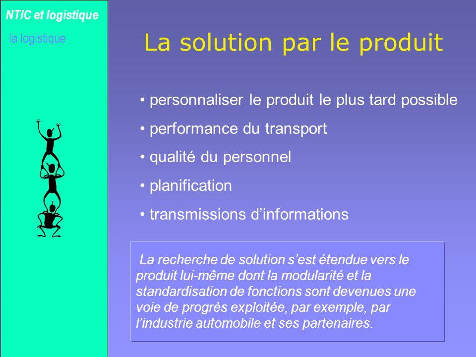 La solution par le produit