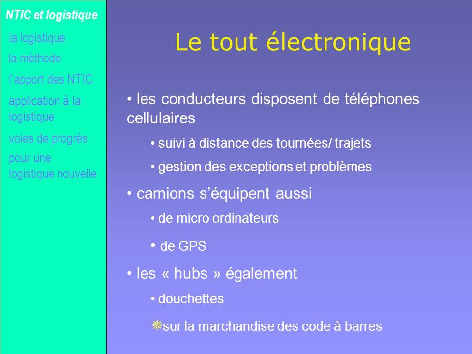 NTIC et logistique Le tout électronique. la logistique. la méthode. l'apport des NTIC. les conducteurs disposent de téléphones cellulaires.