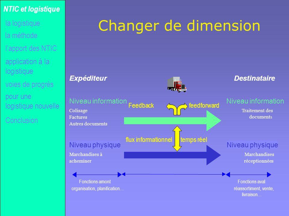 Changer de dimension NTIC et logistique la logistique la méthode