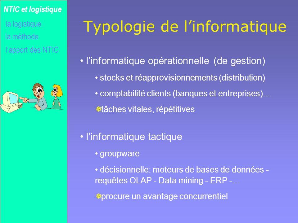 Typologie de l'informatique