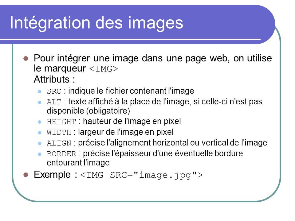 Intégration des images