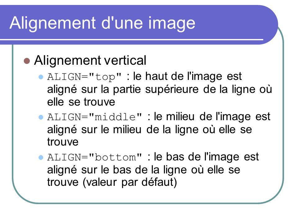 Alignement d une image Alignement vertical