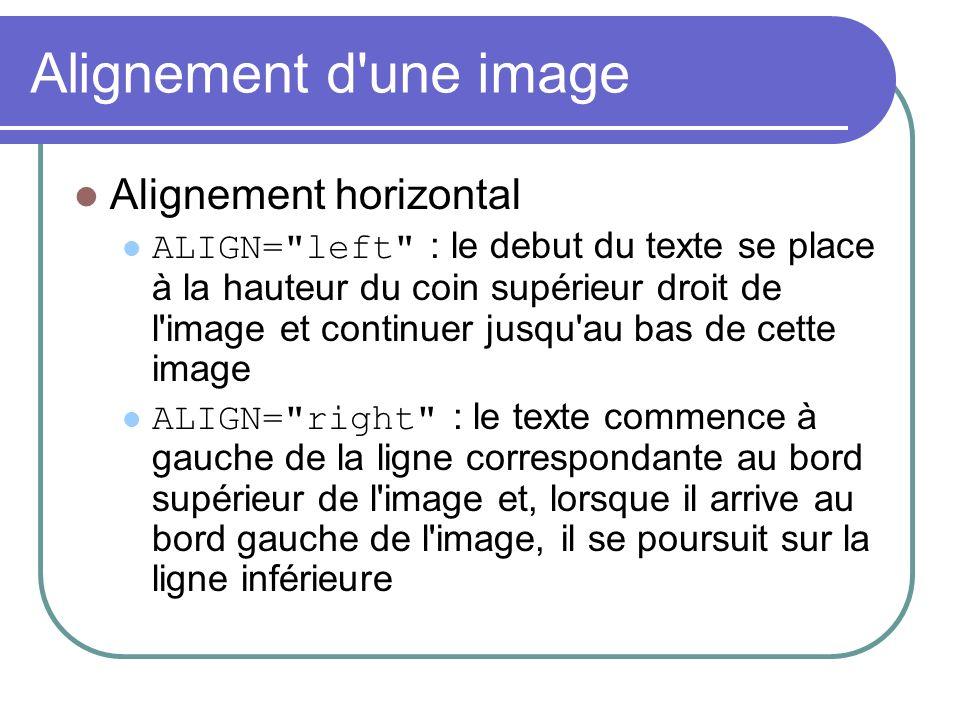 Alignement d une image Alignement horizontal