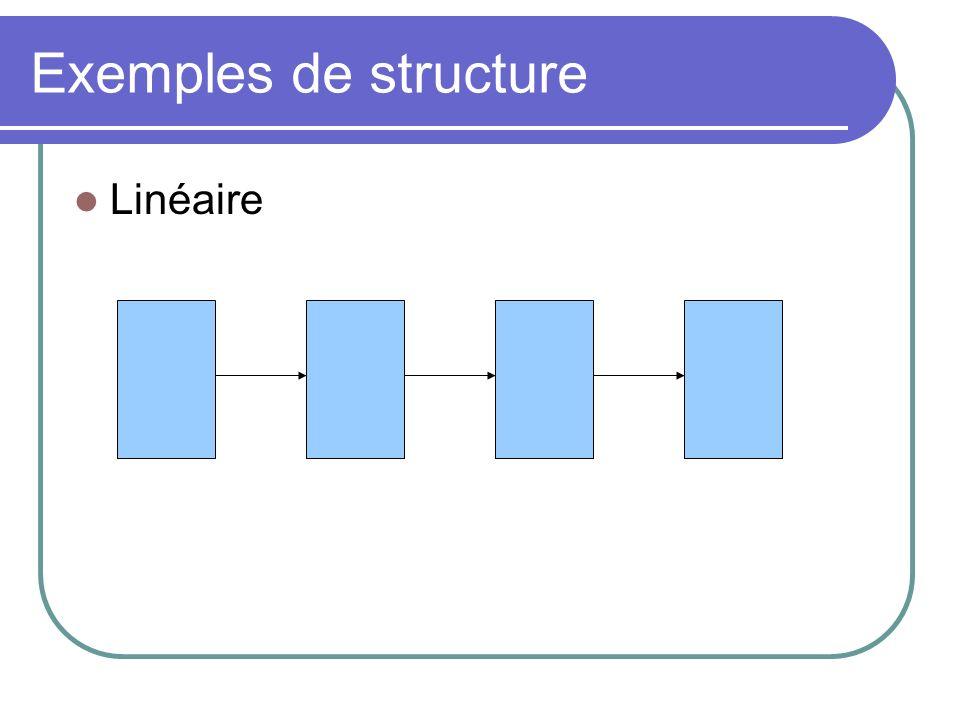Exemples de structure Linéaire