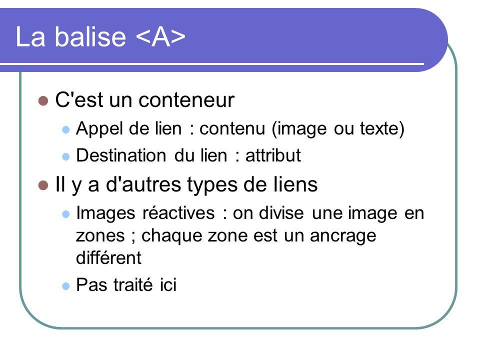 La balise <A> C est un conteneur Il y a d autres types de liens