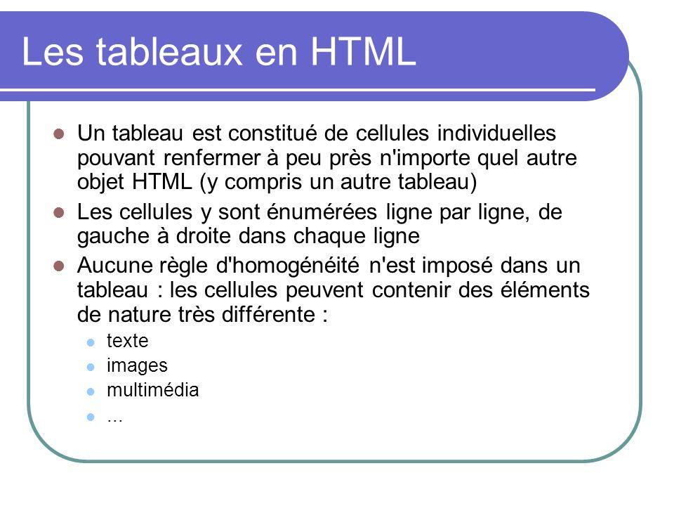 Les tableaux en HTML