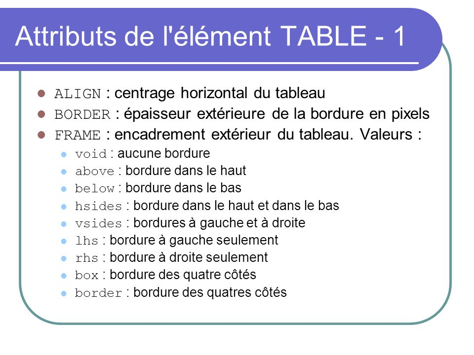Attributs de l élément TABLE - 1