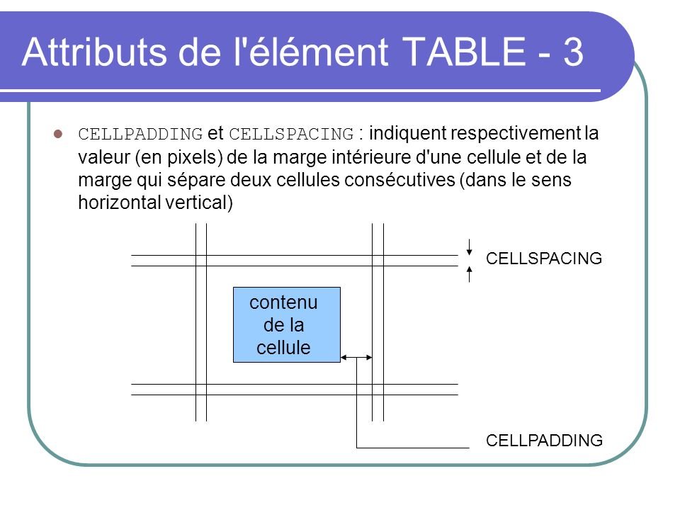Attributs de l élément TABLE - 3