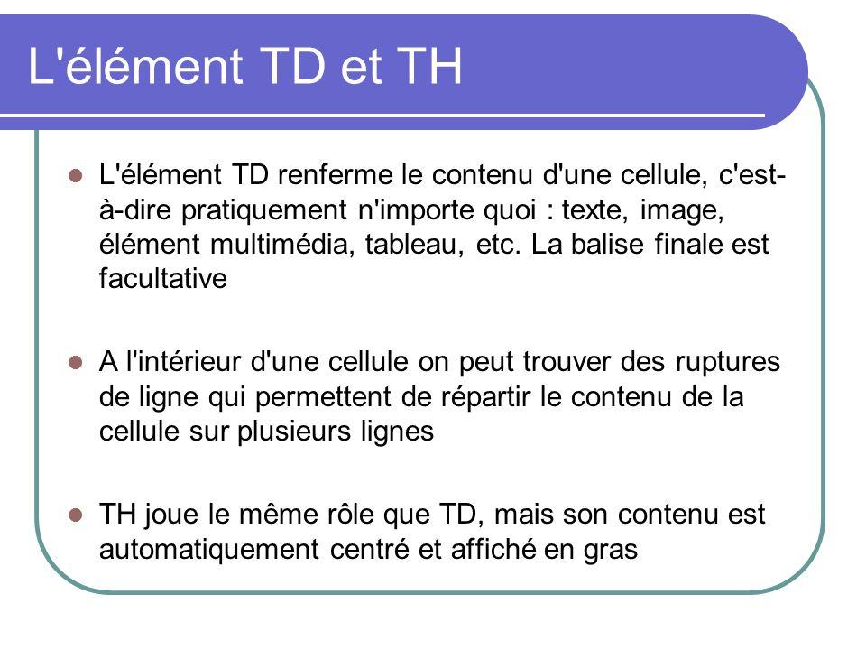 L élément TD et TH