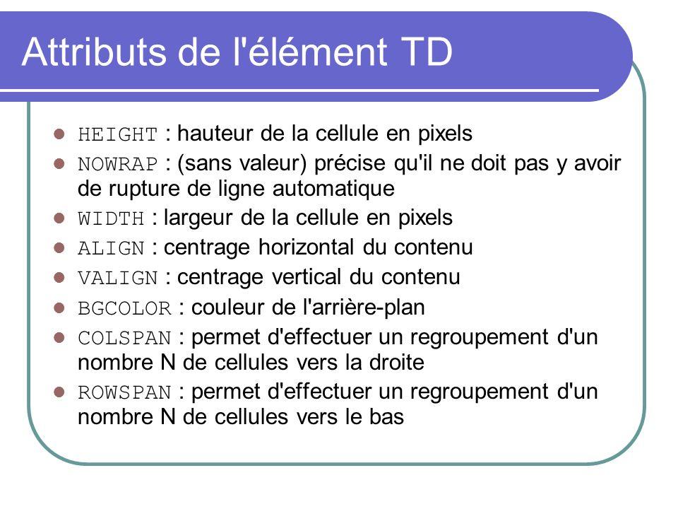 Attributs de l élément TD