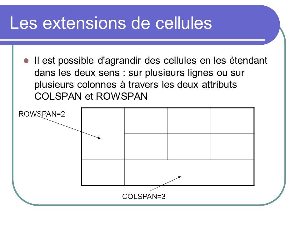 Les extensions de cellules
