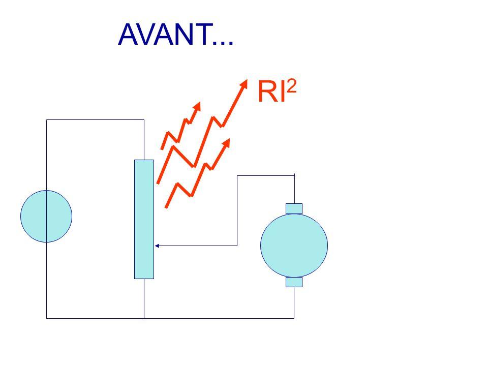 AVANT... RI2